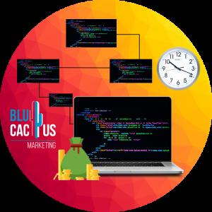 BluCactus-Quanto-costa-lo-sviluppo-di-software-12-Ripartizione-dei-costi-di-sviluppo-del-software-per-fasi