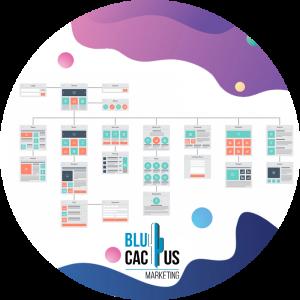 BluCactus-Quanto-costa-lo-sviluppo-di-software-6-Dimensione-del-software