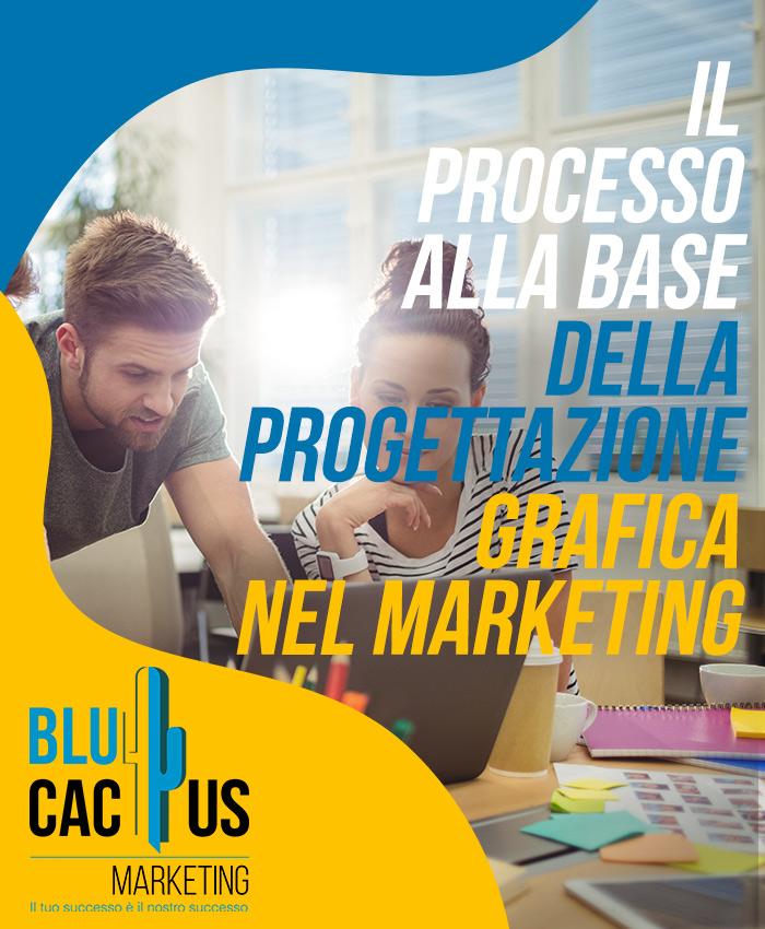 BluCactus Progettazione grafica Processo di progettazione.