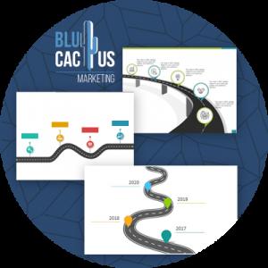 BluCactus-Presentazione-della-roadmap