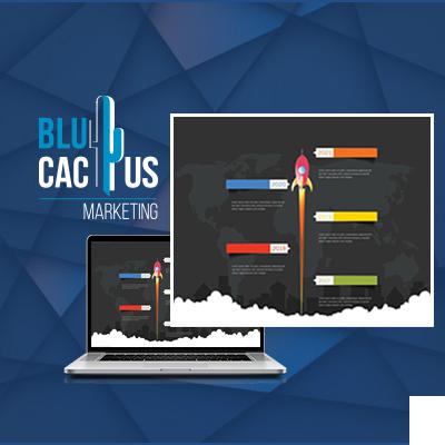 BluCactus - tendenze nel web design - uso dell infografia